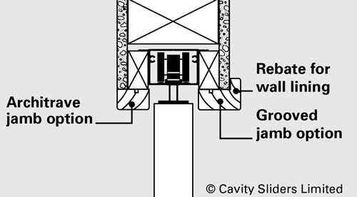Custom Jambs For Cavity Sliding Doors